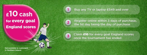 Currys Cash For Goals Competition